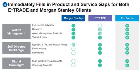 Fonte: Morgan Stanley Investor Relations
