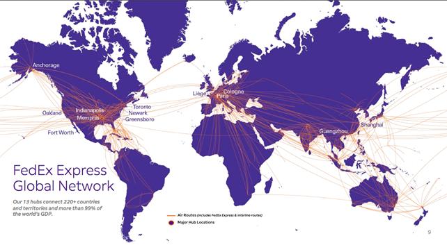 Network Fedex